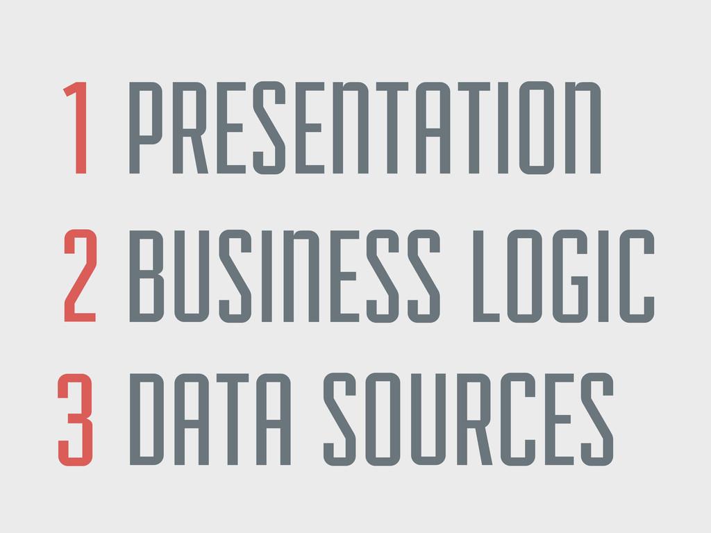 PRESENTATION BUSINESS LOGIC DATA SOURCES 1 2 3