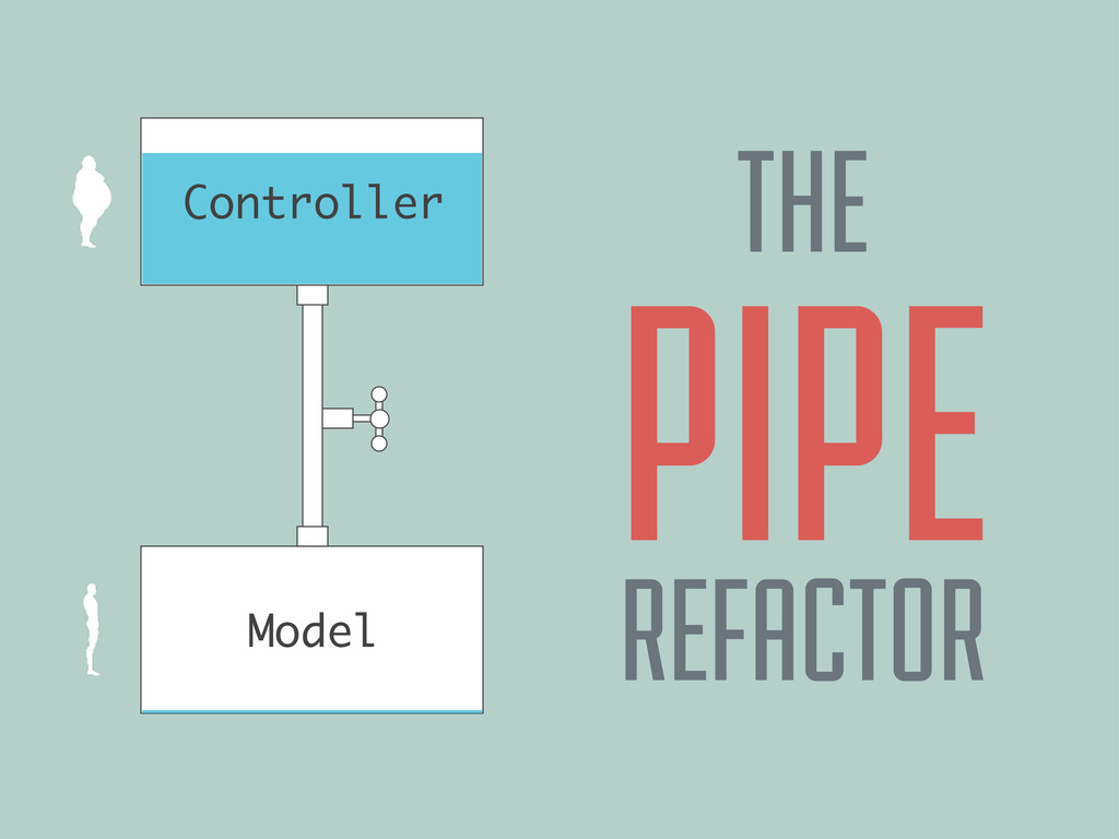 Controller Model THE PIPE REFACTOR