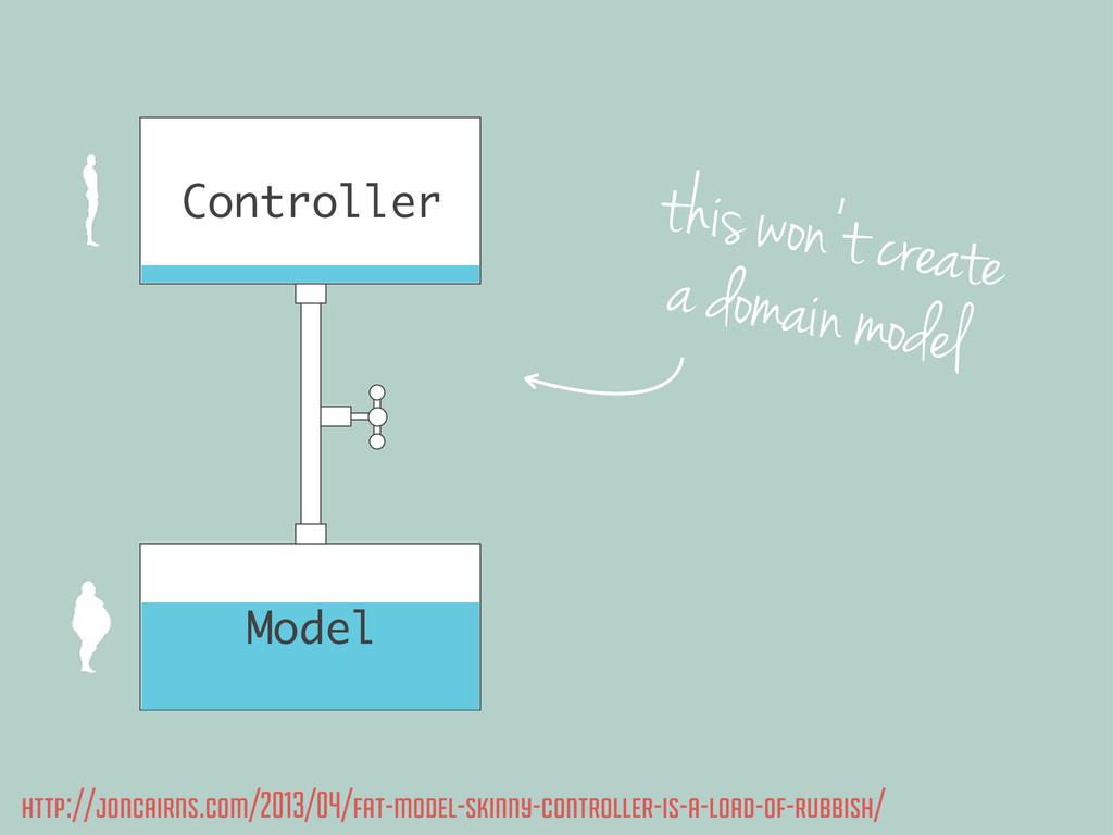 Controller Model http://joncairns.com/2013/04/f...