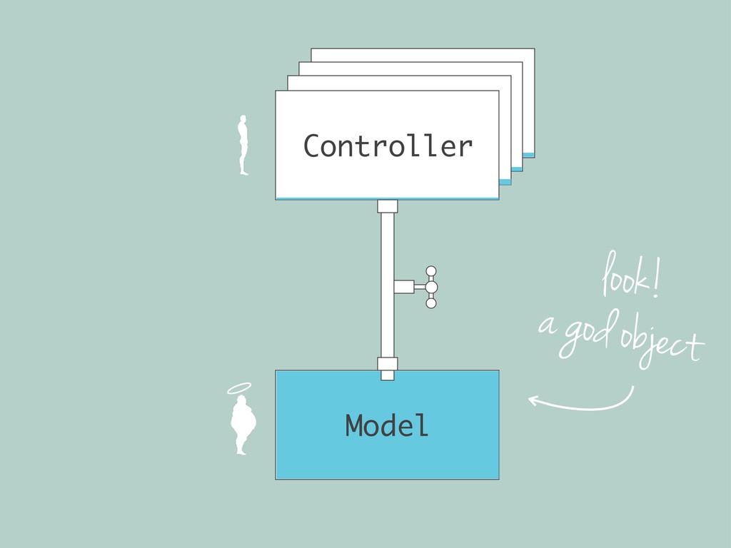 Controller Model look! a god object