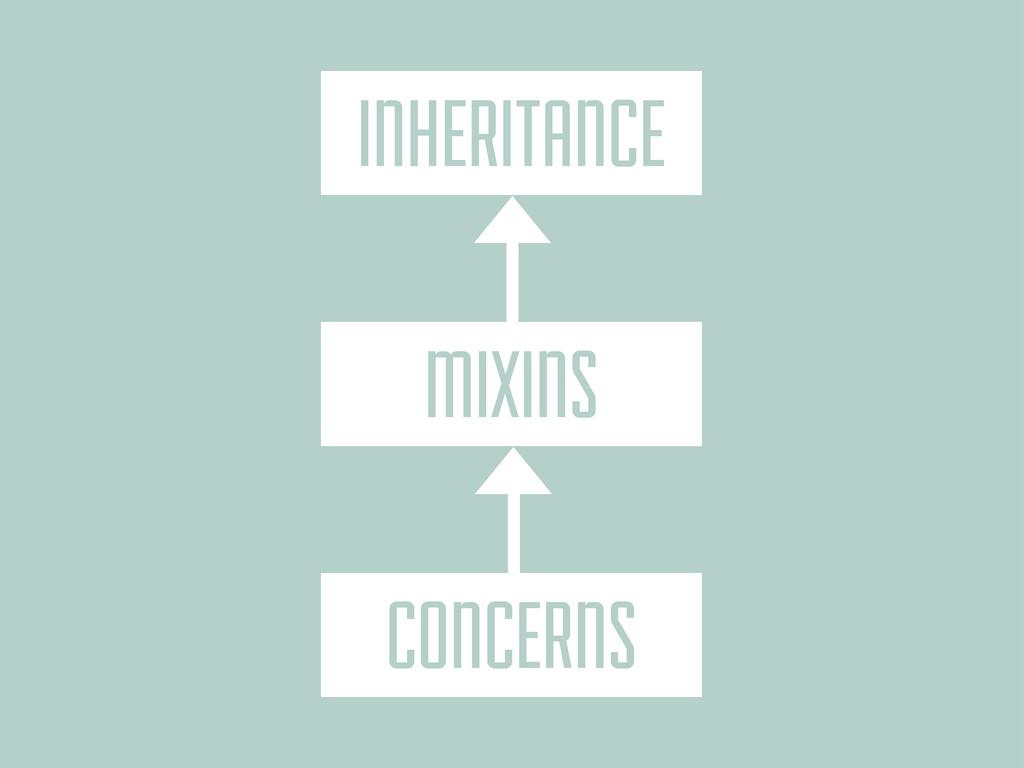 INHERITANCE MIXINS CONCERNS
