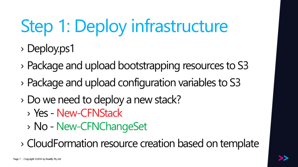 Page Step 1: Deploy infrastructure › Deploy.ps1...