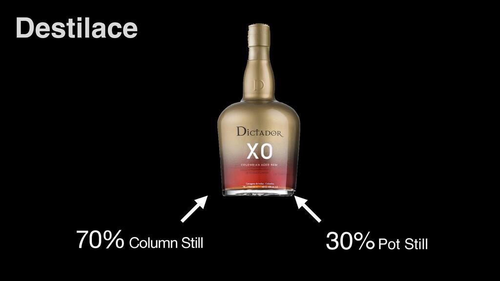 Destilace 30% Pot Still 70% Column Still