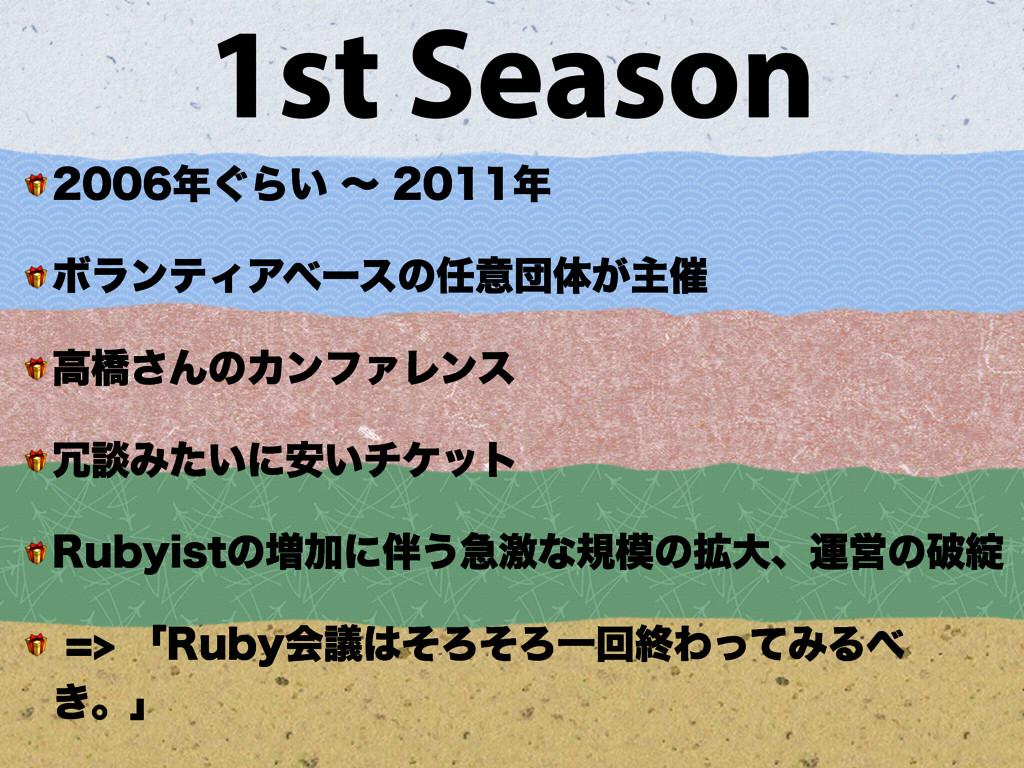 1st Season  ͙Β͍ʙ  ϘϥϯςΟΞϕʔεͷҙஂମ͕ओ...