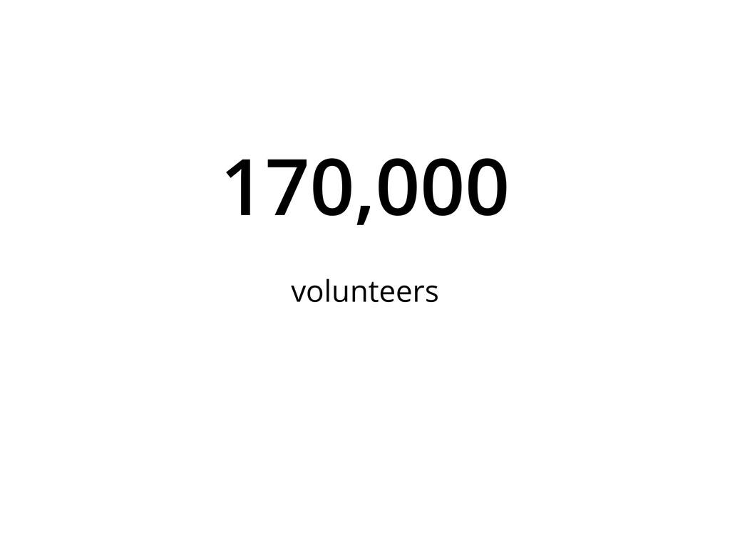 170,000 volunteers