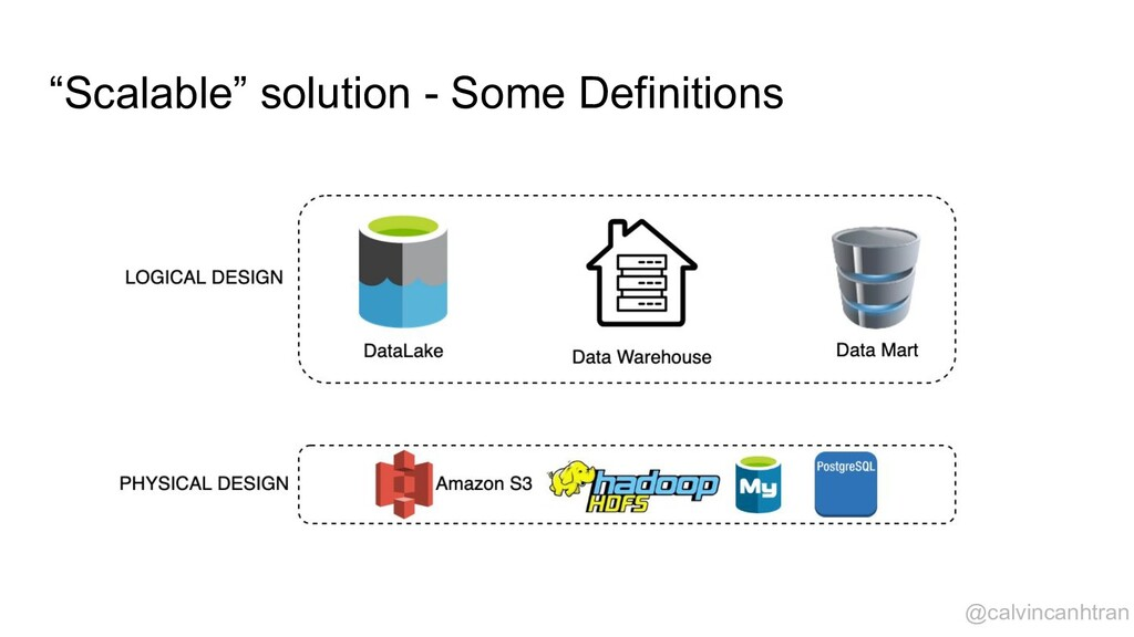 """""""Scalable"""" solution - Some Definitions @calvinc..."""