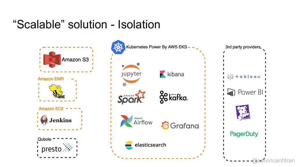 """Scalable"" solution - Isolation @calvincanhtran"