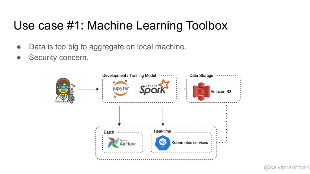 Use case #1: Machine Learning Toolbox ● Data is...