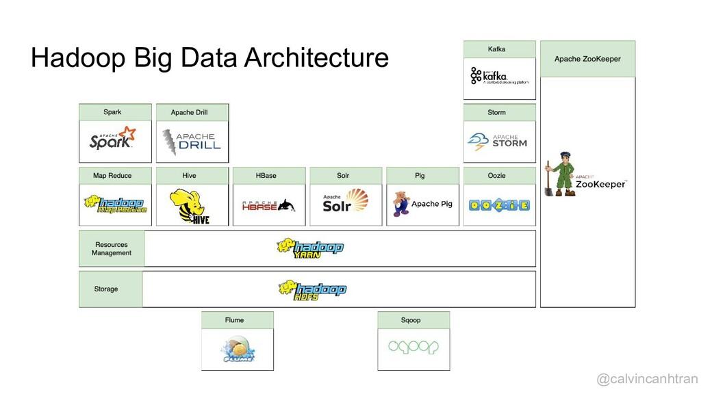 Hadoop Big Data Architecture @calvincanhtran