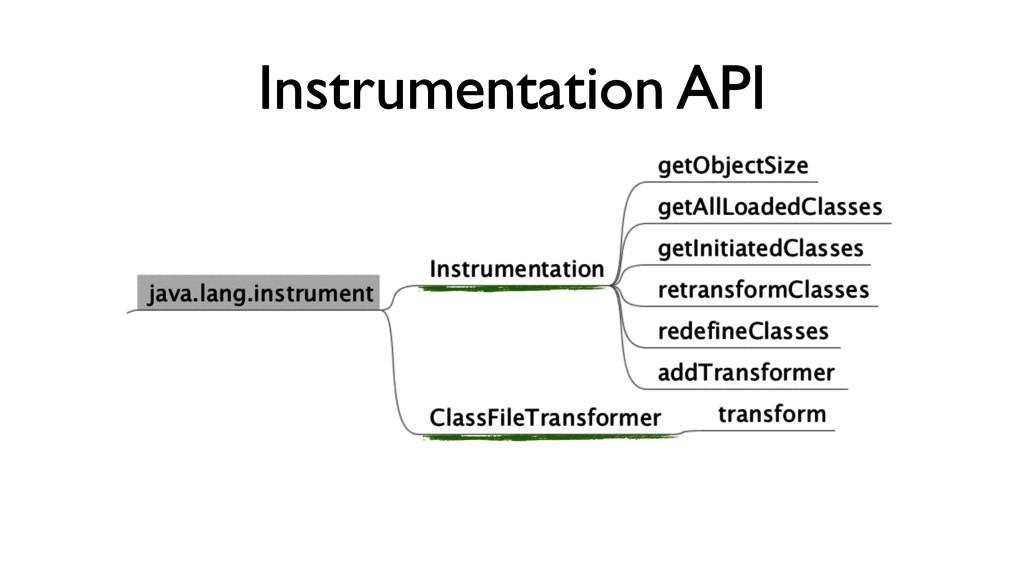 Instrumentation API