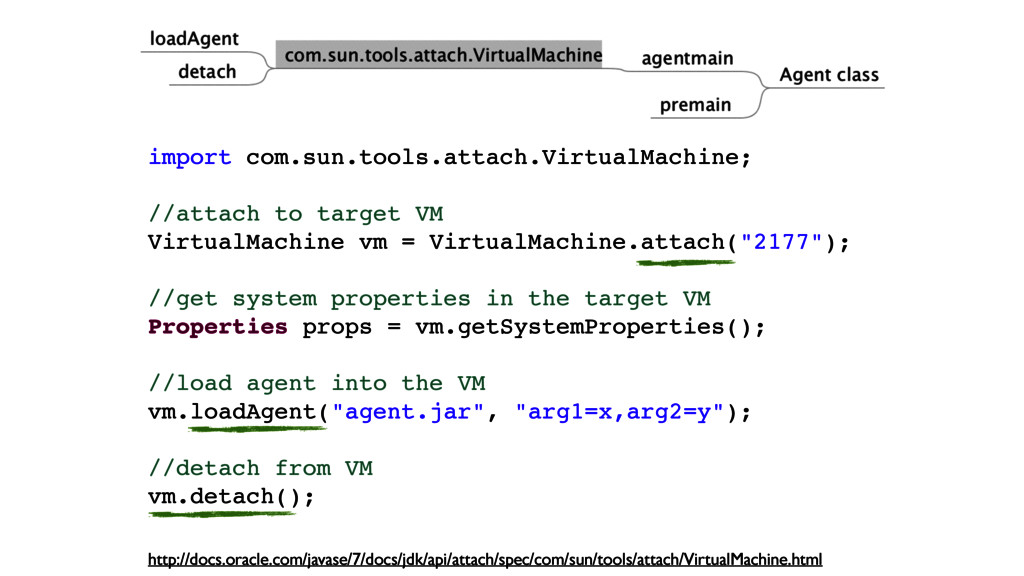 import com.sun.tools.attach.VirtualMachine; //a...