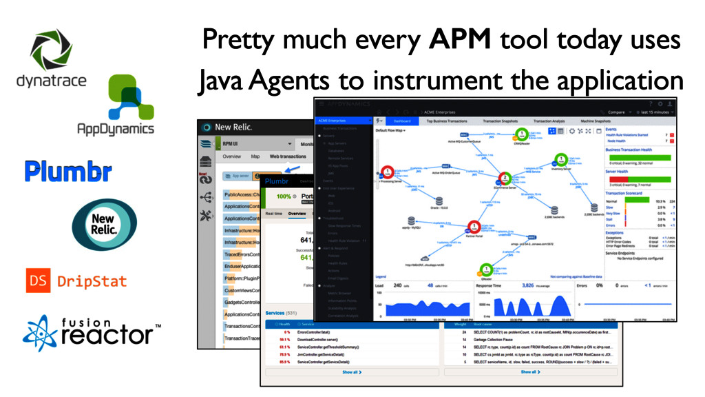 Pretty much every APM tool today uses Java Agen...