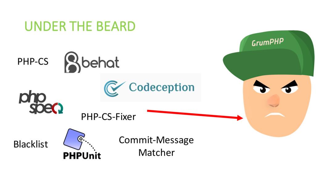 UNDER THE BEARD PHP-‐CS PHP-‐CS-‐Fixer...