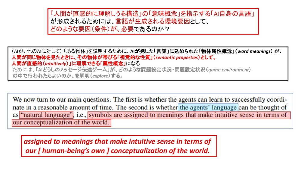 (AIが、他のAIに対して) 「ある物体」を説明するために、AIが発した「言葉」に込められた「...