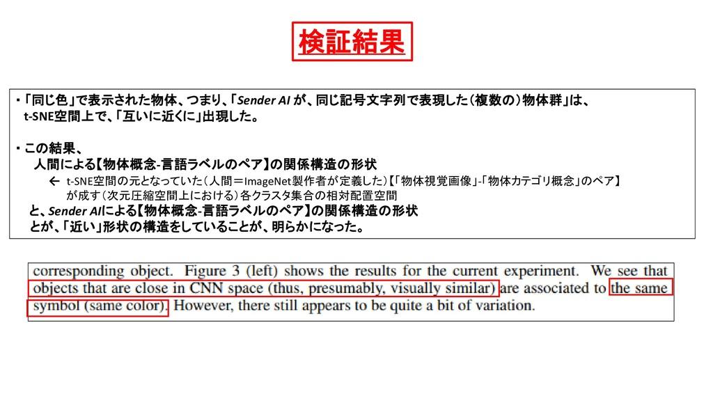 検証結果 ・ 「同じ色」で表示された物体、つまり、「Sender AI が、同じ記号文字列で表...