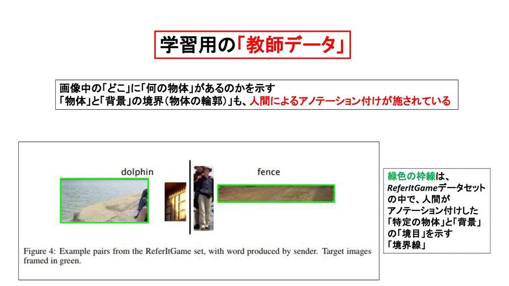緑色の枠線は、 ReferItGameデータセット の中で、人間が アノテーション付けした 「...