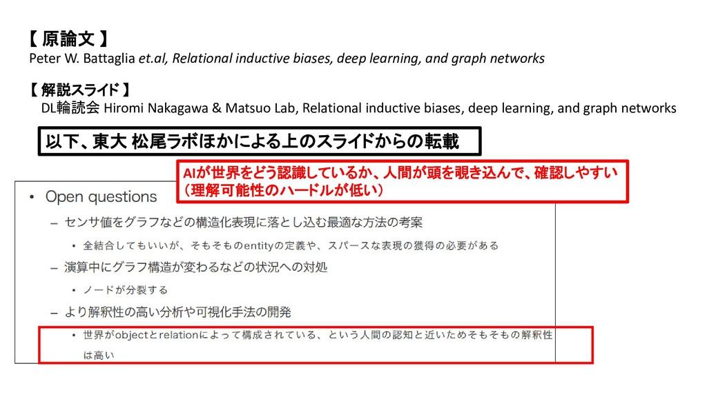 【 原論文 】 Peter W. Battaglia et.al, Relational in...