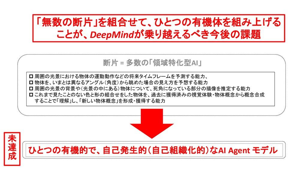 「無数の断片」を組合せて、ひとつの有機体を組み上げる ことが、DeepMindが乗り越えるべき...