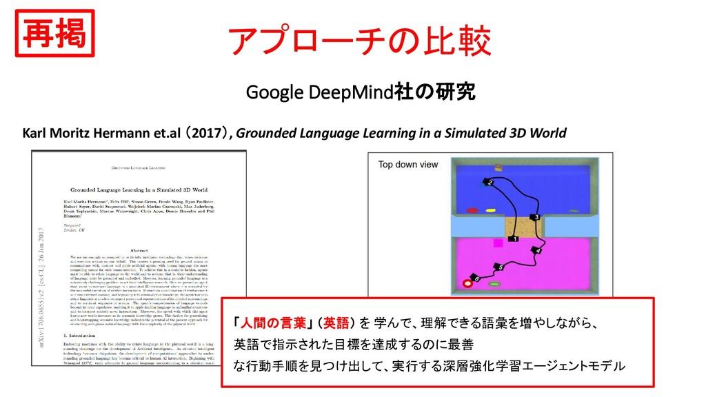 再掲 Google DeepMind社の研究 「人間の言葉」 (英語) を 学んで、理解できる...