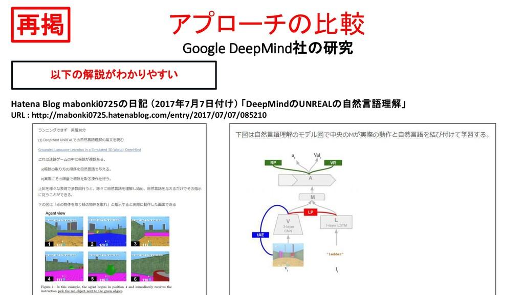 再掲 Google DeepMind社の研究 以下の解説がわかりやすい アプローチの比較 Ha...