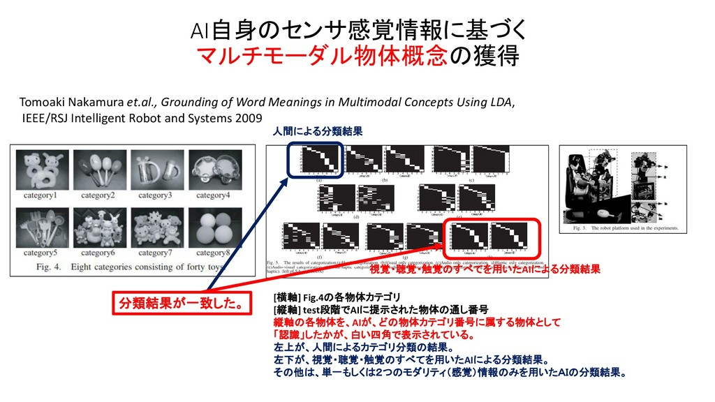 AI自身のセンサ感覚情報に基づく マルチモーダル物体概念の獲得 Tomoaki Nakamur...