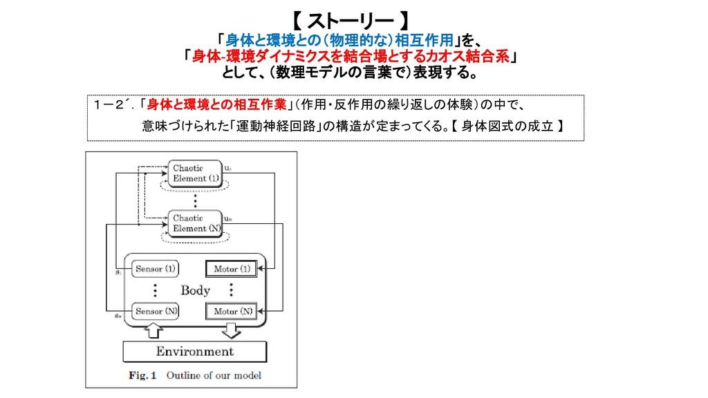 【 ストーリー 】 「身体と環境との(物理的な)相互作用」を、 「身体-環境ダイナミクスを結合...