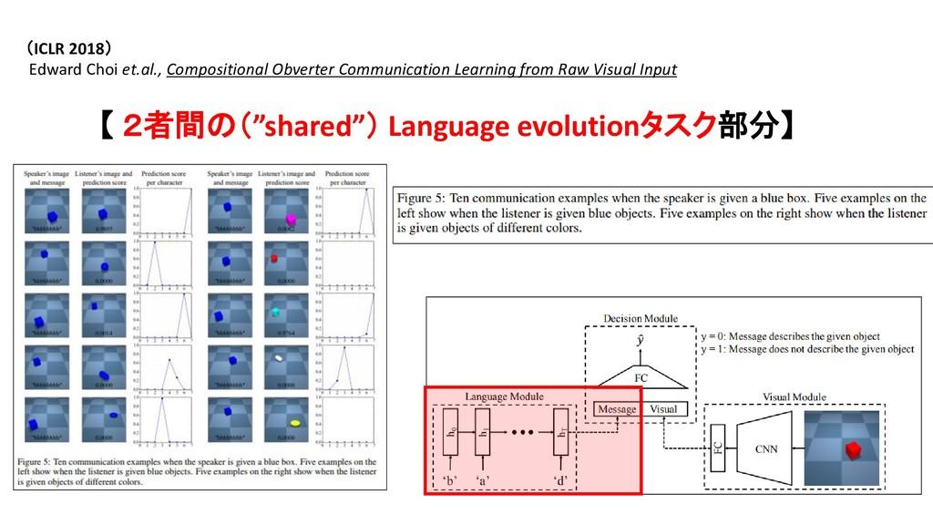 """【 2者間の(""""shared"""") Language evolutionタスク部分】 (ICLR..."""