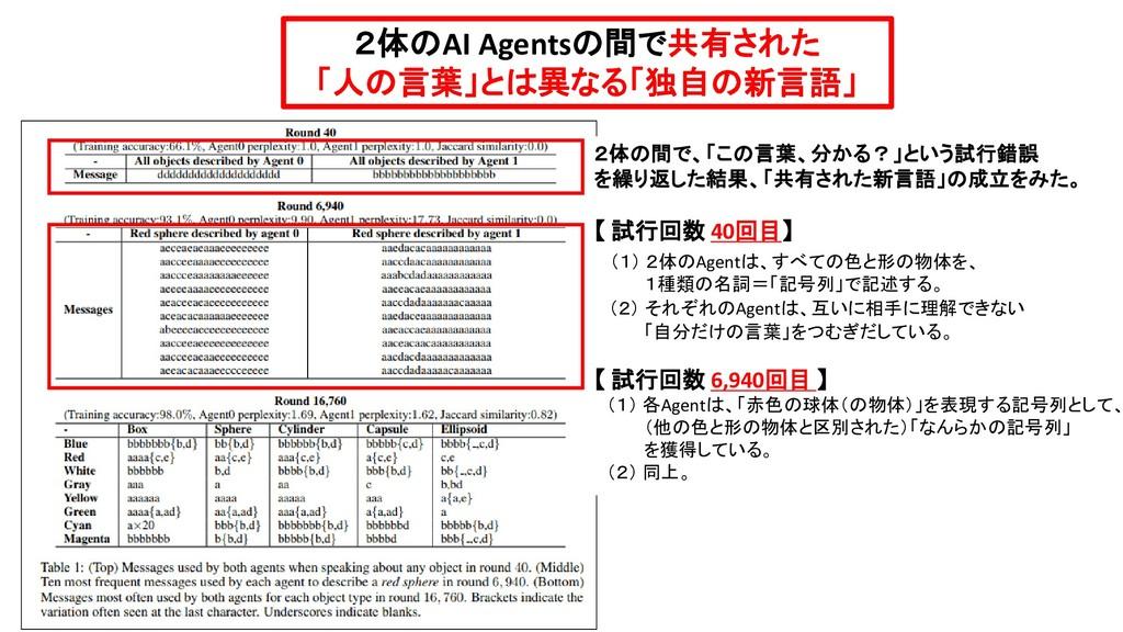 2体のAI Agentsの間で共有された 「人の言葉」とは異なる「独自の新言語」 2体の間で、...