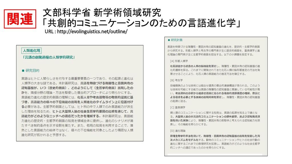 文部科学省 新学術領域研究 「共創的コミュニケーションのための言語進化学」 URL : htt...
