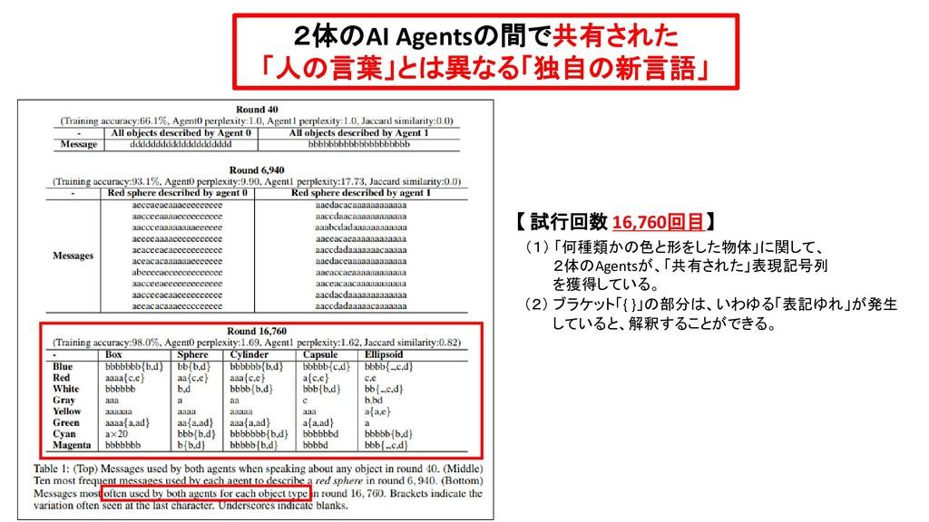 2体のAI Agentsの間で共有された 「人の言葉」とは異なる「独自の新言語」 【 試行回数...