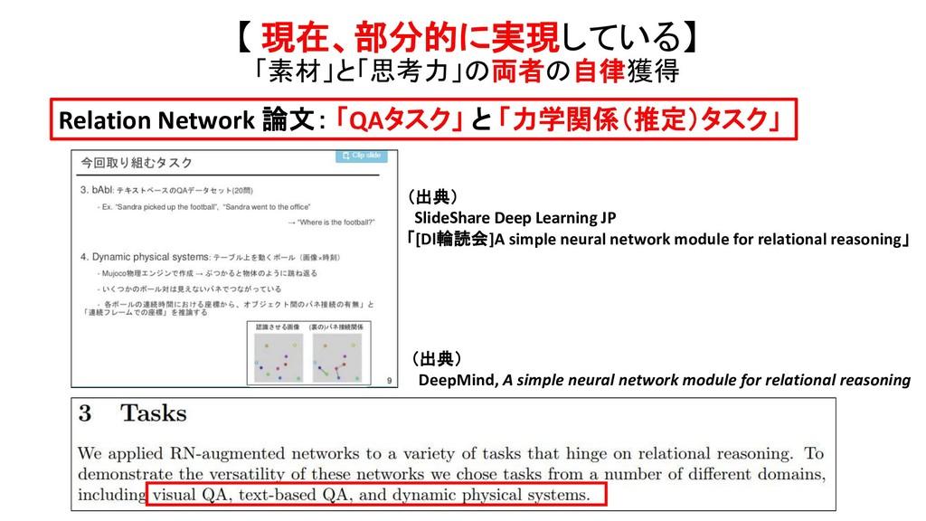 (出典) SlideShare Deep Learning JP 「[Dl輪読会]A simp...