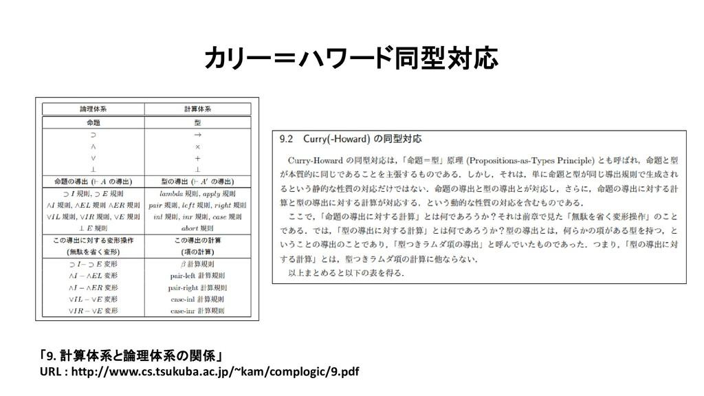 カリー=ハワード同型対応 「9. 計算体系と論理体系の関係」 URL : http://www...