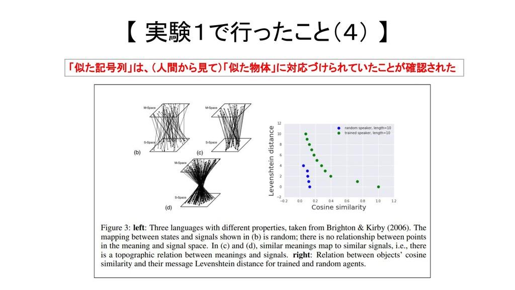 【 実験1で行ったこと(4) 】 「似た記号列」は、(人間から見て)「似た物体」に対応づけられ...