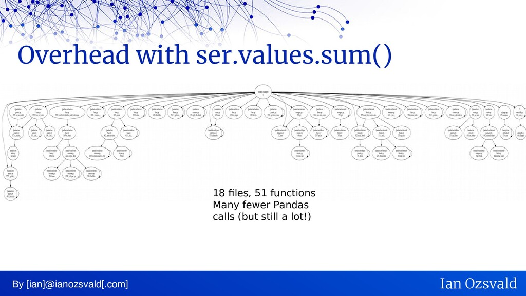 Overhead with ser.values.sum() By [ian]@ianozsv...