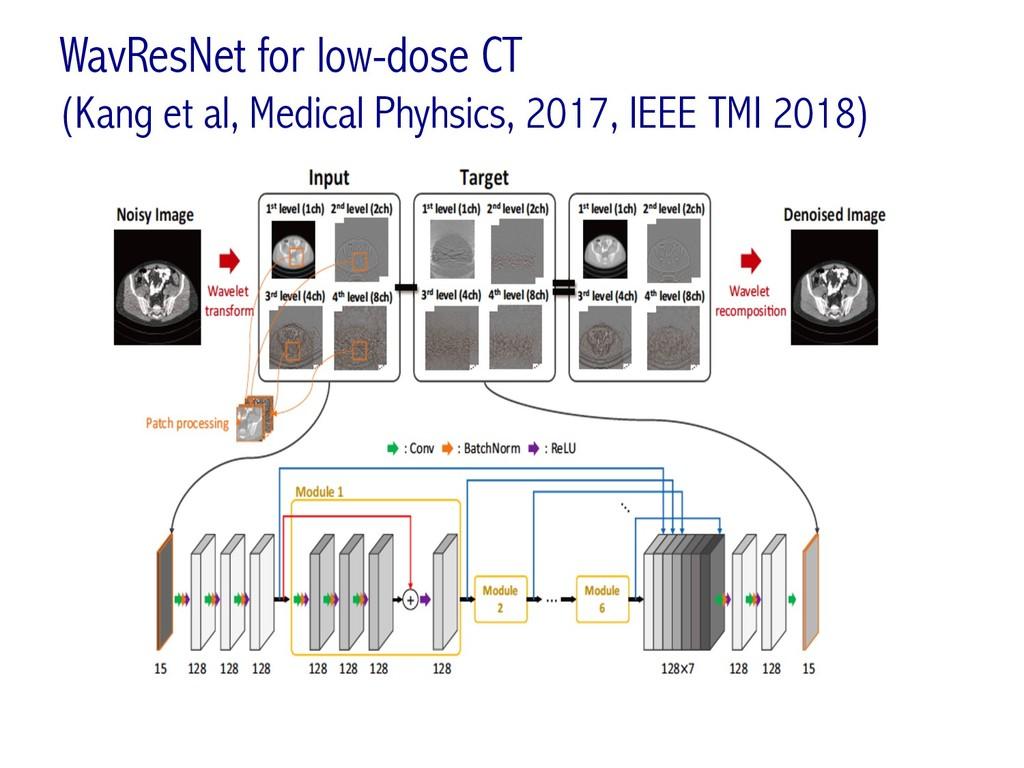 WavResNet for low-dose CT (Kang et al, Medical ...