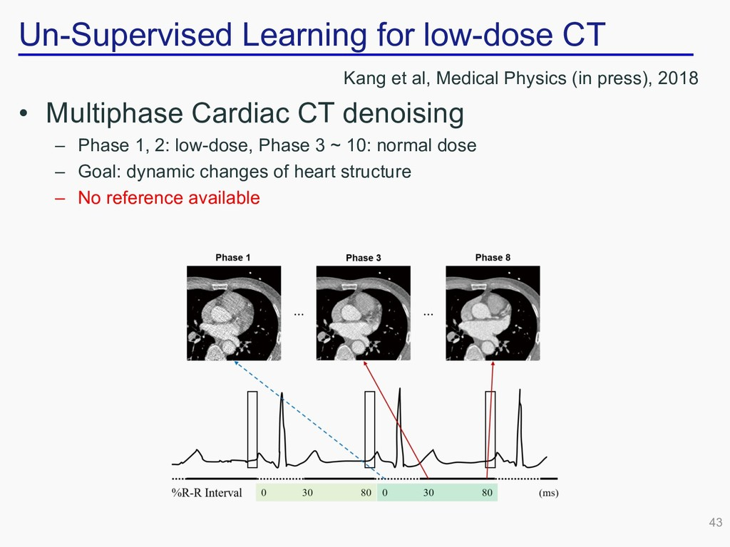 Un-Supervised Learning for low-dose CT 43 • Mul...