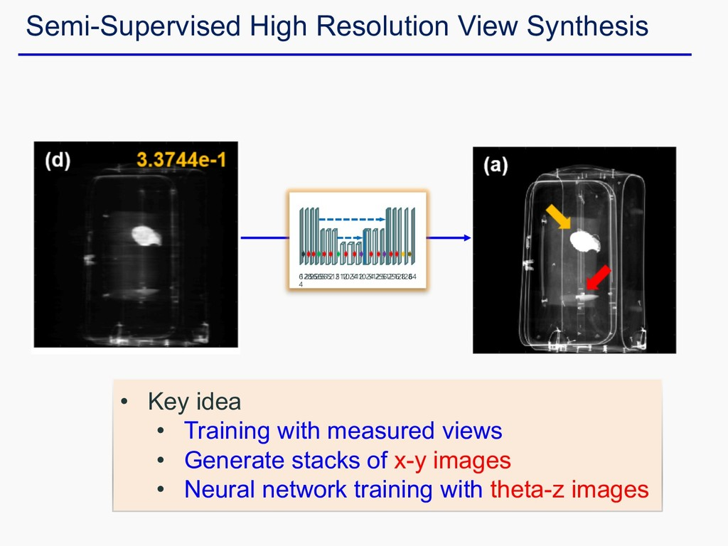 Semi-Supervised High Resolution View Synthesis ...