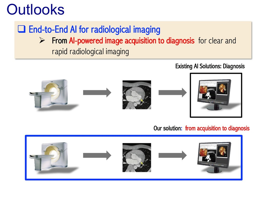 Outlooks q End-to-End AI for radiological imagi...