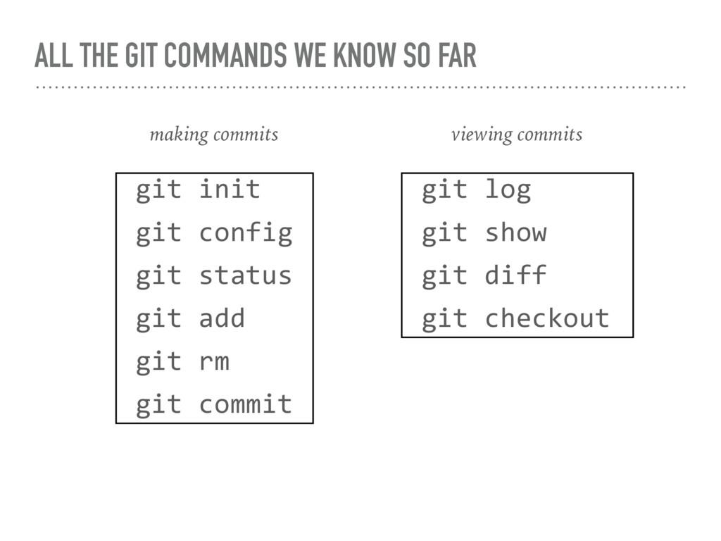 ALL THE GIT COMMANDS WE KNOW SO FAR git log git...
