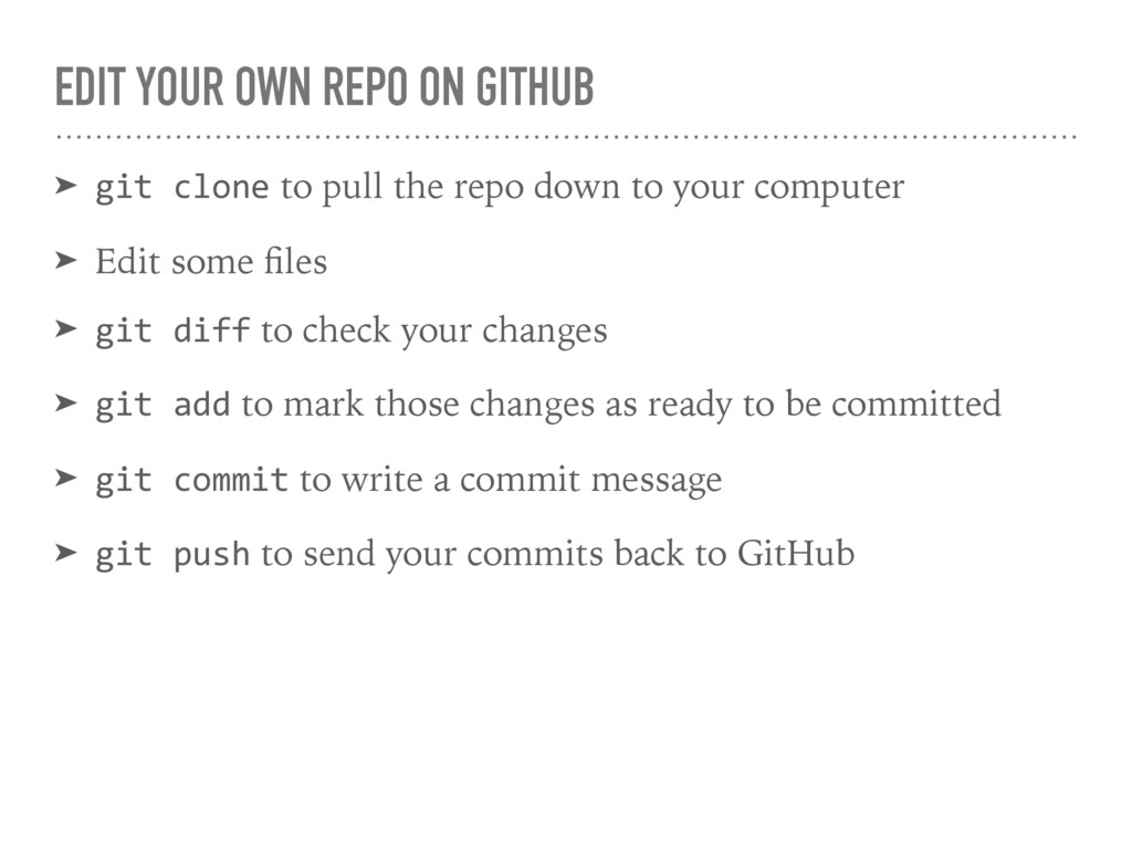 EDIT YOUR OWN REPO ON GITHUB ➤ git clone to pul...