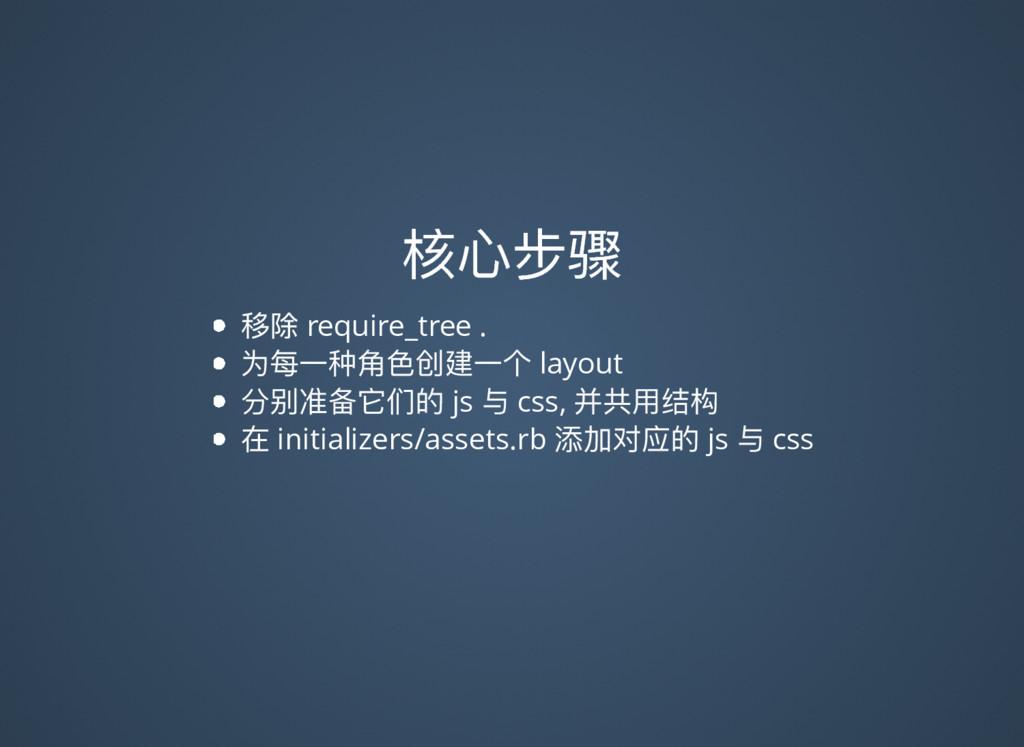 ໐ஞྍṈ ᑏᴻ require_tree . ԅྯӞᐿᜋڠୌӞӻ layout ړڦٵ॓ਙժ...