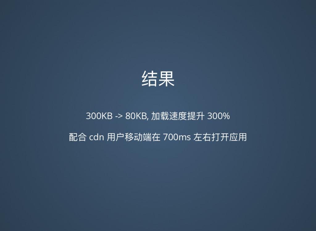 ᕮຎ 300KB -> 80KB, ے᭛ଶ܋ 300% ᯈݳ cdn አಁᑏۖᒒ 700...