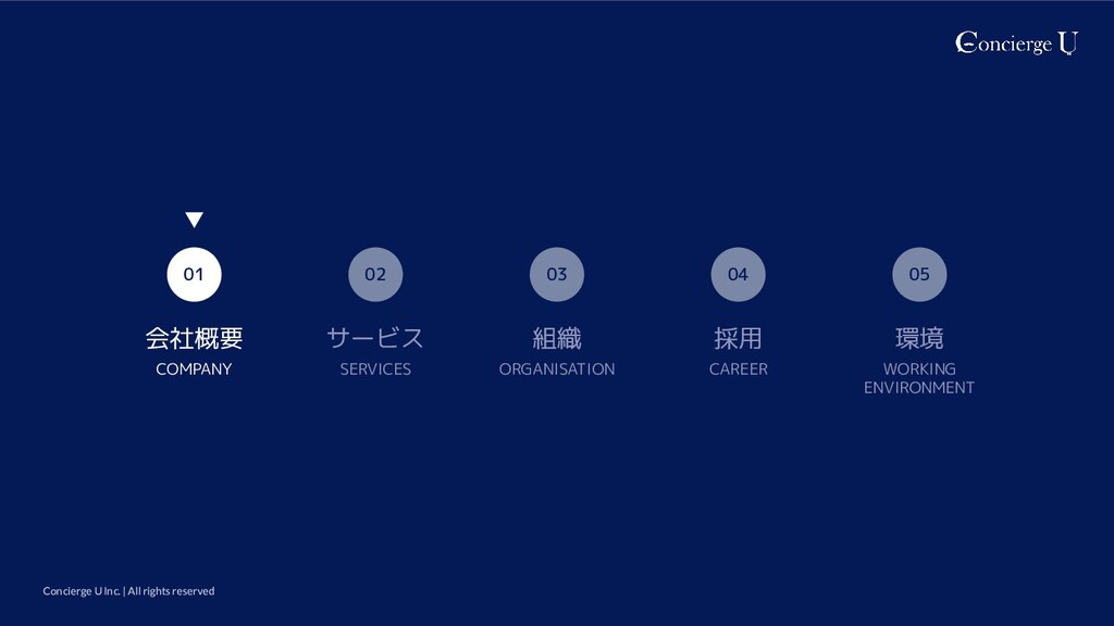 Concierge U Inc. | All rights reserved 会社概要 サービ...