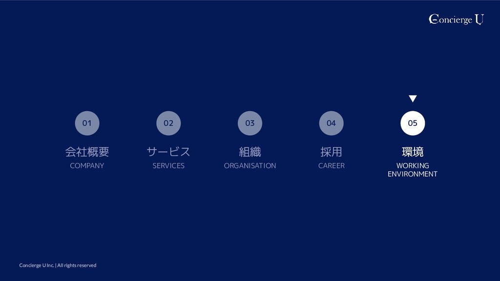 Concierge U Inc. | All rights reserved 02 01 会社...