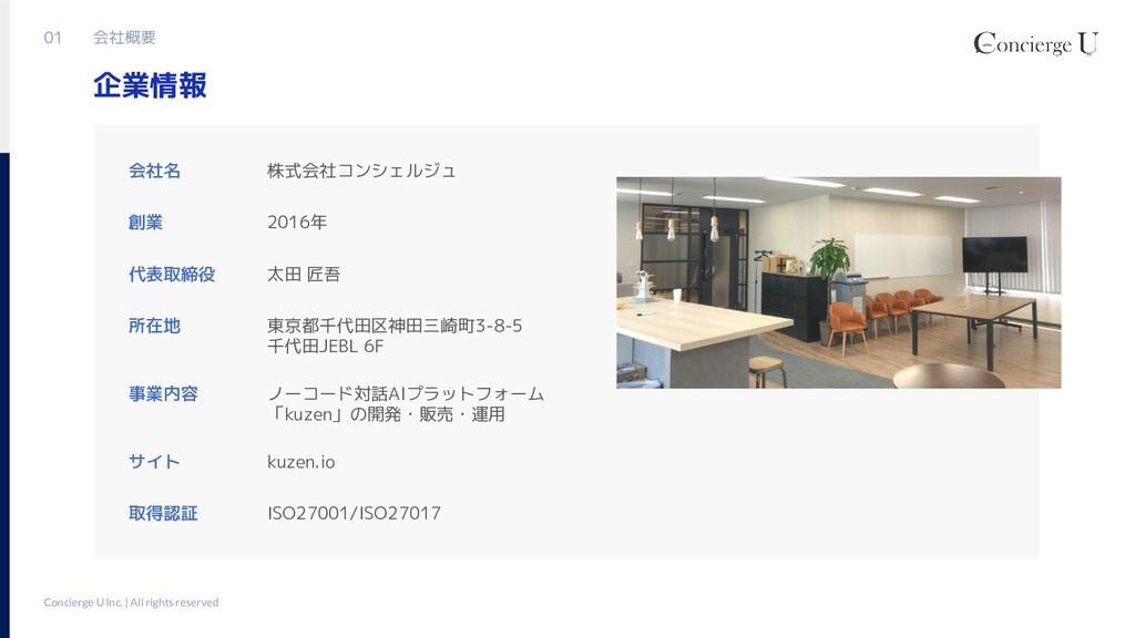 Concierge U Inc. | All rights reserved 会社名 株式会社...