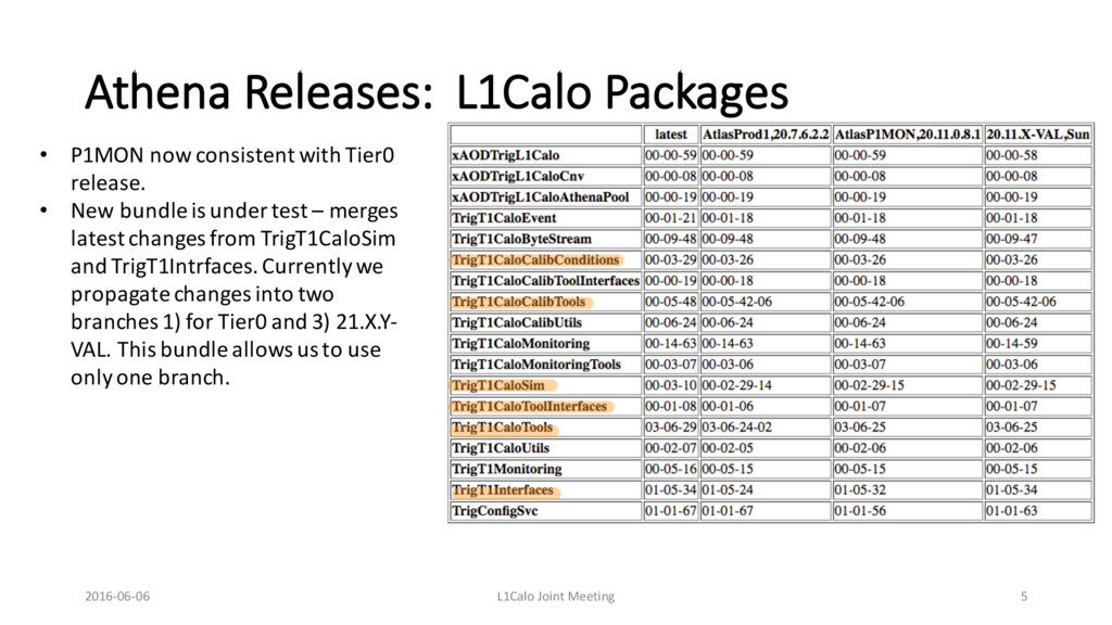 Athena Releases: L1Calo Packages • P1MON now co...