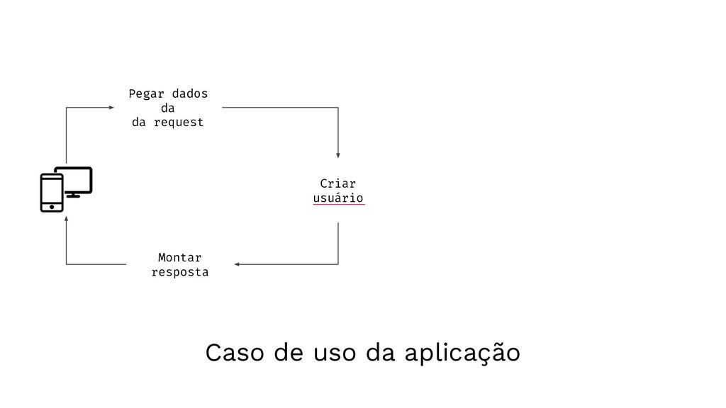 Pegar dados da da request Criar usuário Caso de...