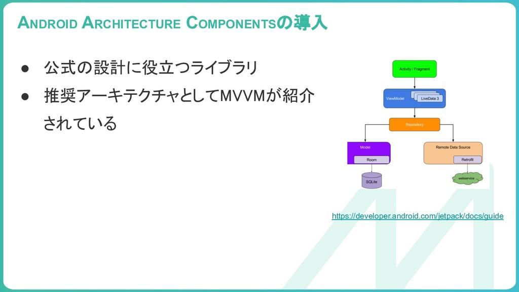 99 ● 公式の設計に役立つライブラリ ● 推奨アーキテクチャとしてMVVMが紹介 されてい...