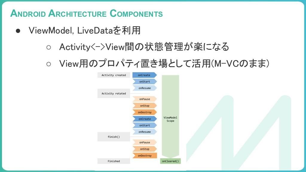 99 ● ViewModel, LiveDataを利用 ○ Activity<->View間...