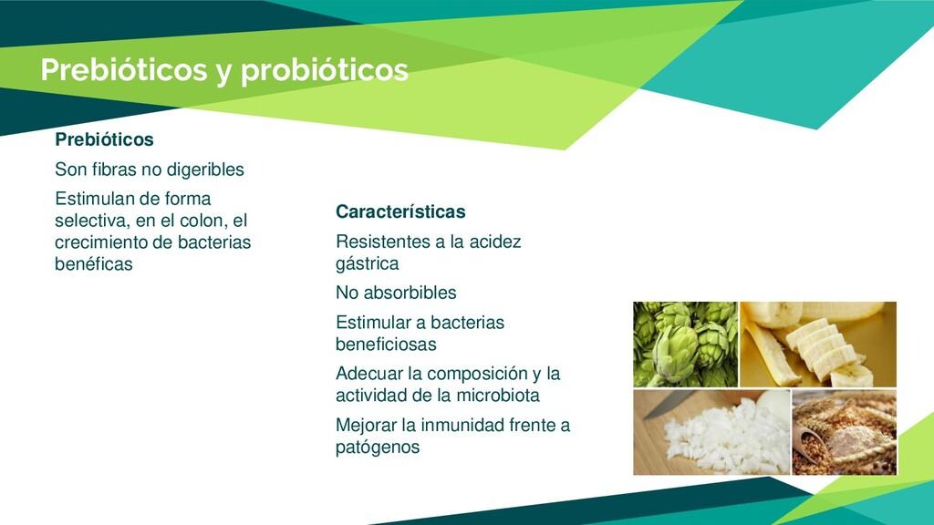 Prebióticos y probióticos Prebióticos Son fibra...